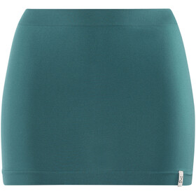 Kidneykaren Basic Warmer Women teal